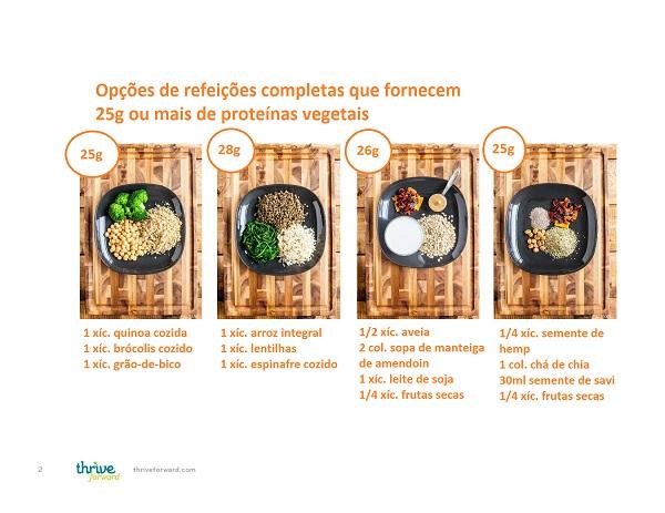 Opções de refeições completas que fornecem 25g ou mais de proteínas vegetais