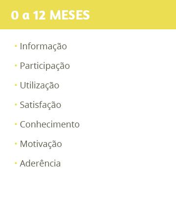 http://energienutricao.com.br/wp-content/uploads/2017/02/tabela_0_a_12_meses.jpg