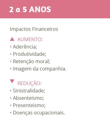 http://energienutricao.com.br/wp-content/uploads/2017/02/tabela_2_a_5_anos.jpg