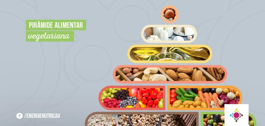 Conhecido Você é vegetariano? Conheça a pirâmide alimentar vegetariana  UA57