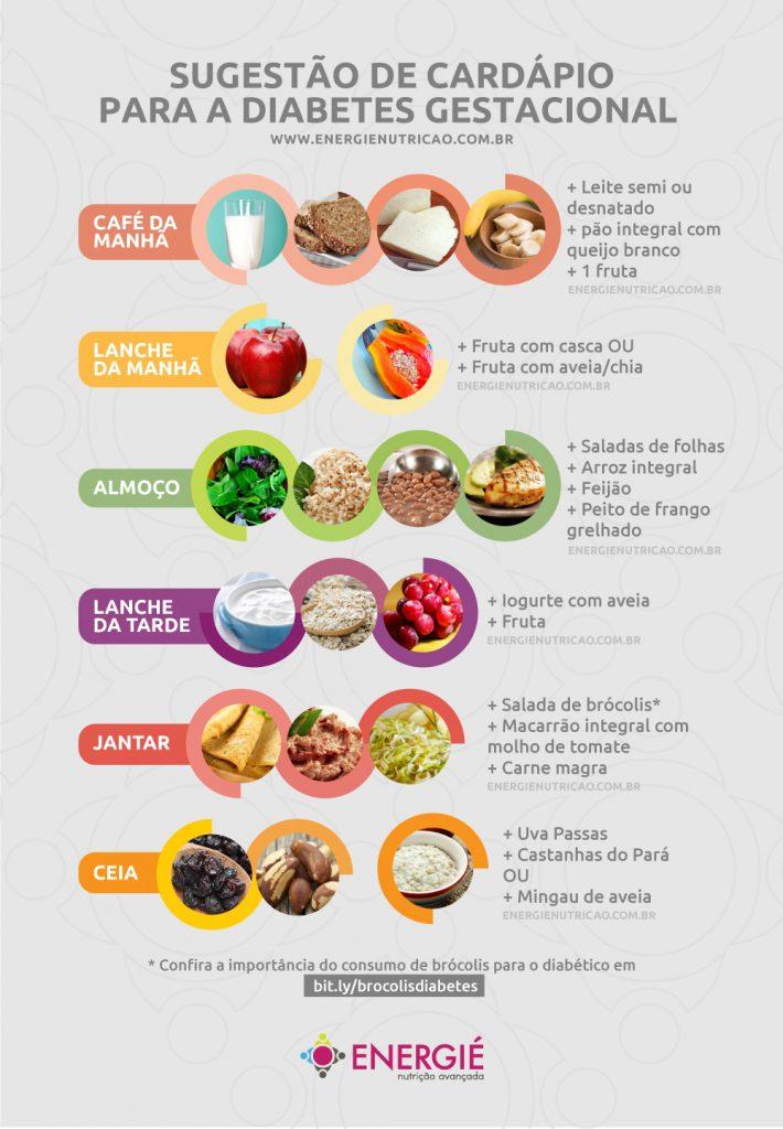 Diabetes Gestacional e os cuidados com a alimentação