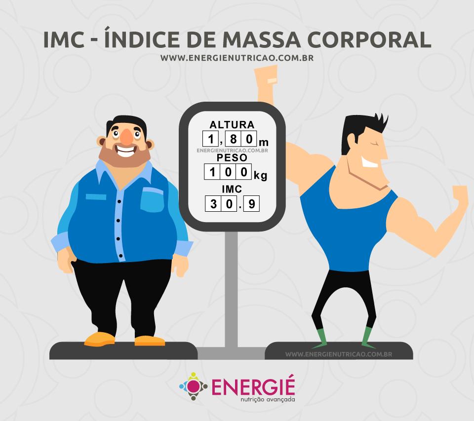 O peso do peso: aprenda a diferença entre emagrecer e perder peso - Diferença Entre Músculo e Gordura - composição corporal