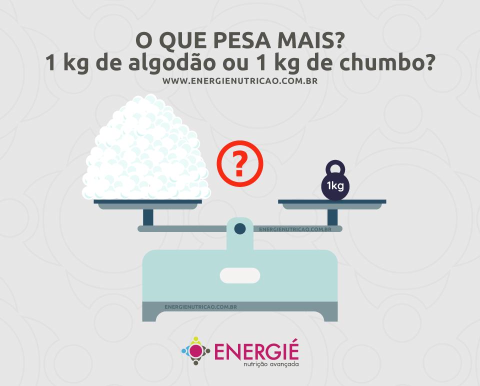 O peso do peso: aprenda a diferença entre emagrecer e perder peso - Diferença Entre Músculo e Gordura - composição corporal - o que pesa mais 1 kg de algodão ou 1 kg de chumbo?