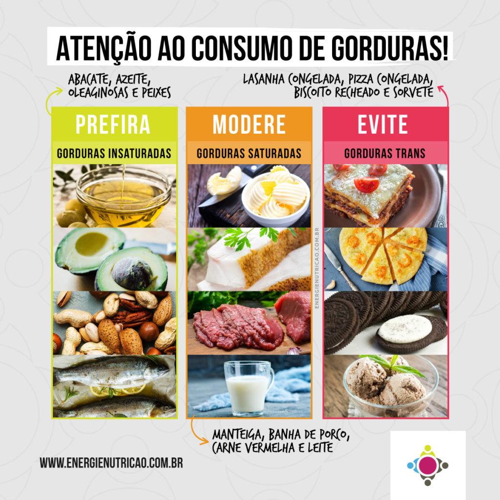 Gorduras fazem bem ou mal - Alimentos para preferir, moderar e evitar!